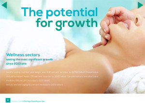 Beginners growth